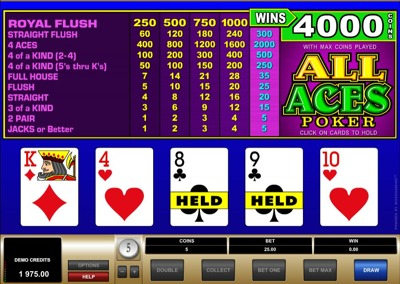 Microgaming All Aces