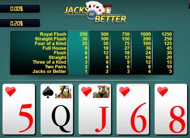 Video Poker Jacks or Better